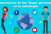 buyer-persona