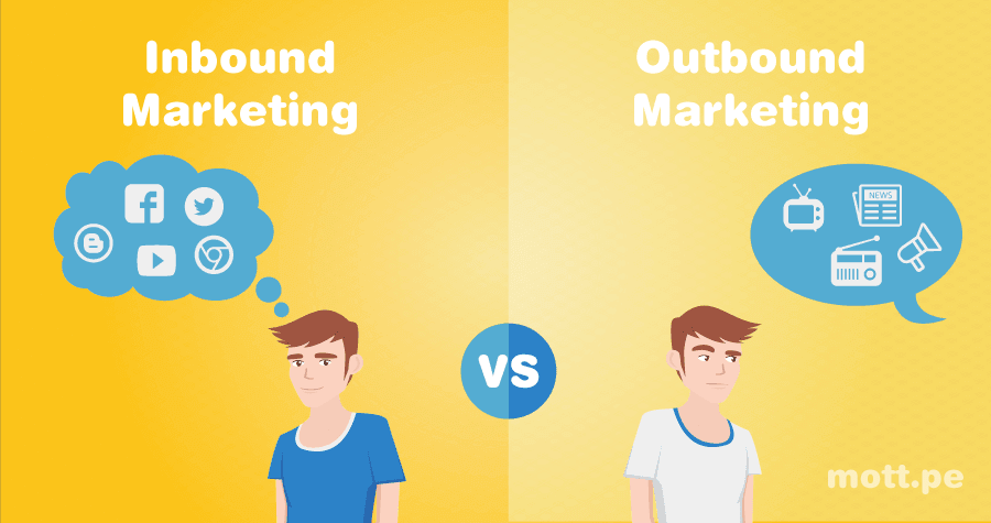 inbound-marketing-outbound-marketing