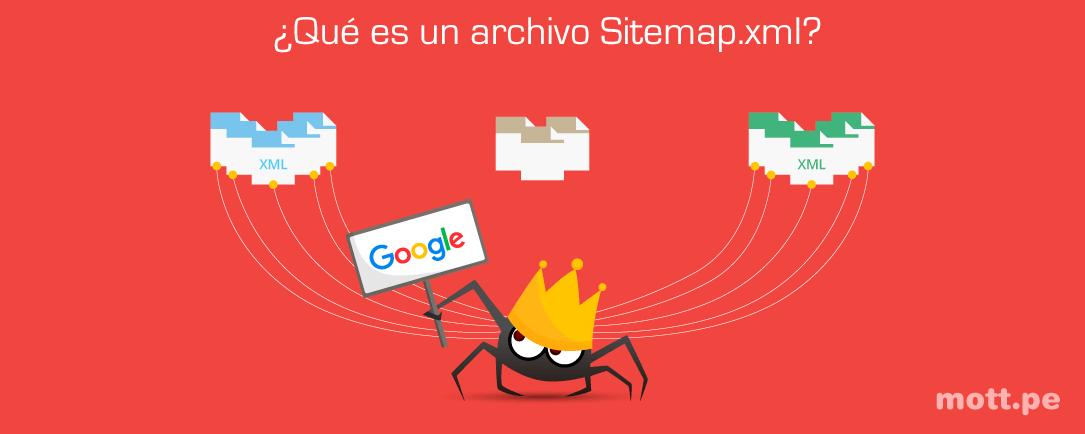archivo sitemap