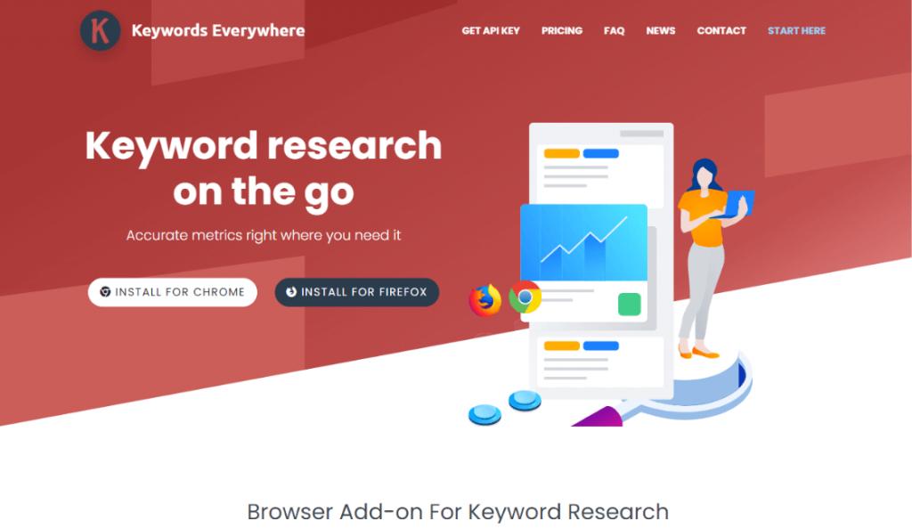 Keywords Everywhere plataforma para marketing de contenido