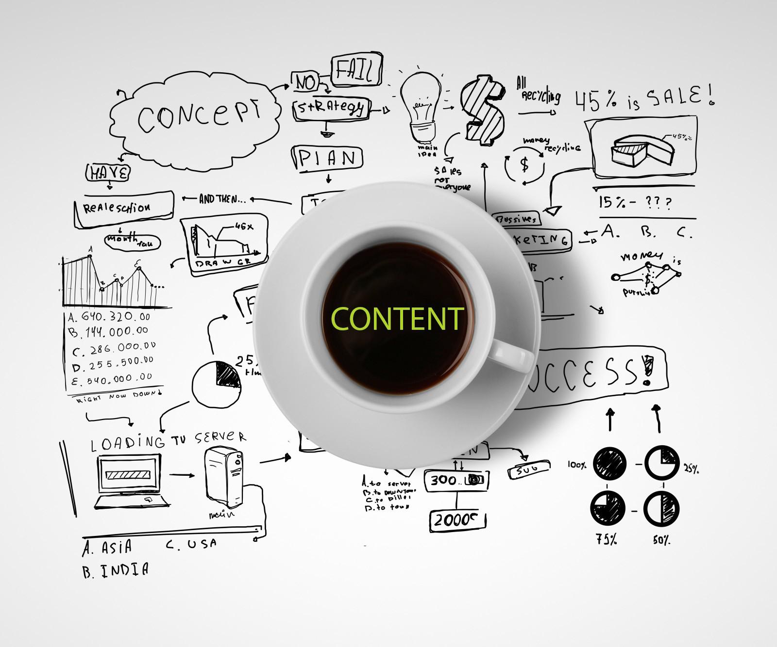 escribir contenido de calidad como parte de las estrategias SEO