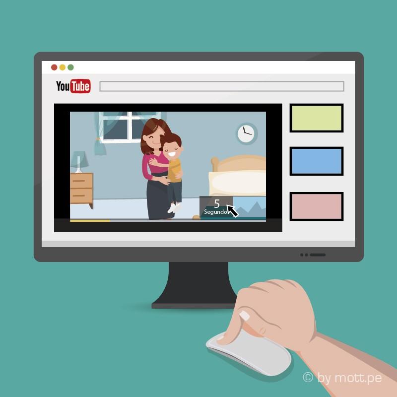 primeros 5 segundos video marketing